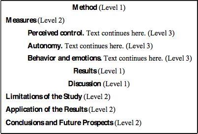 Sample research paper using the apa format